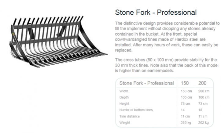 TRIMA STONE FORK full